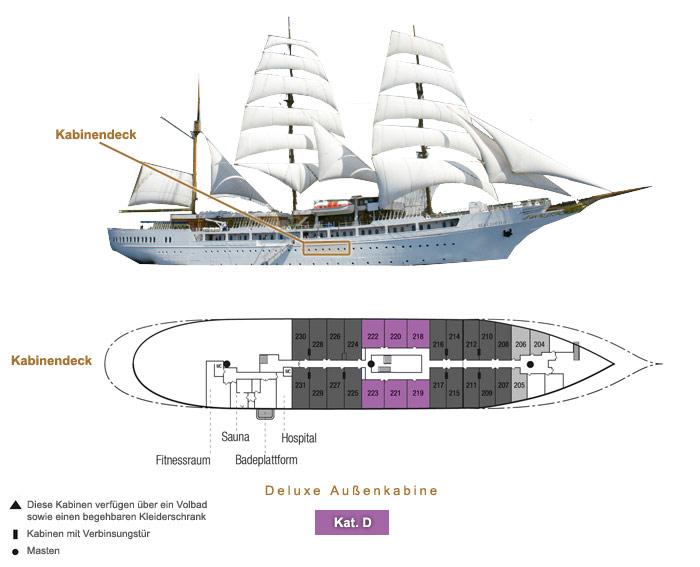 Deluxe Außenkabine D - Sea Cloud II - Bild 2 - Lage Thumb