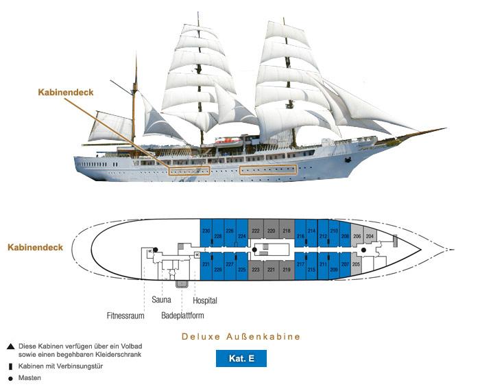 Deluxe Außenkabine E - Sea Cloud II - Bild 2 - Lage Thumb