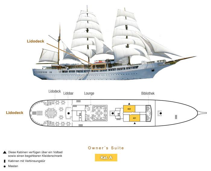 Owner´s Suite A - Sea Cloud II - Bild 5 - Lage Thumb