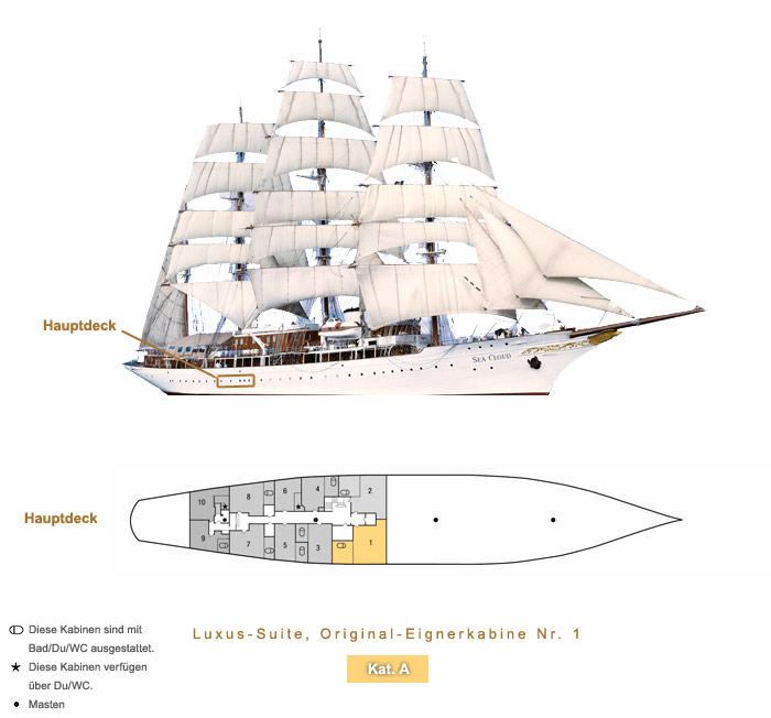 Luxus Suite - Eignerkabine Nr. 1 A - Sea Cloud - Bild 9 - Lage Thumb
